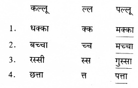 KSEEB Solutions for Class 8 Hindi वल्लरी Chapter 7 बंदर बाँट 6