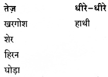 KSEEB Solutions for Class 8 Hindi वल्लरी Chapter 7 बंदर बाँट 5