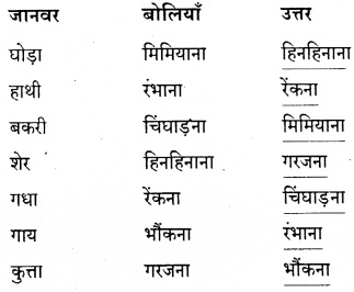 KSEEB Solutions for Class 8 Hindi वल्लरी Chapter 7 बंदर बाँट 4