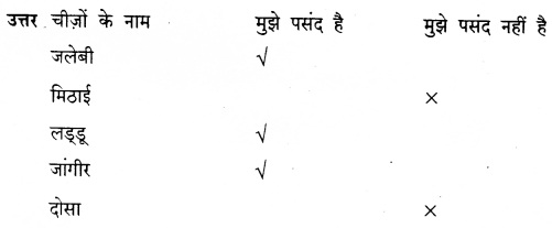 KSEEB Solutions for Class 8 Hindi वल्लरी Chapter 7 बंदर बाँट 3