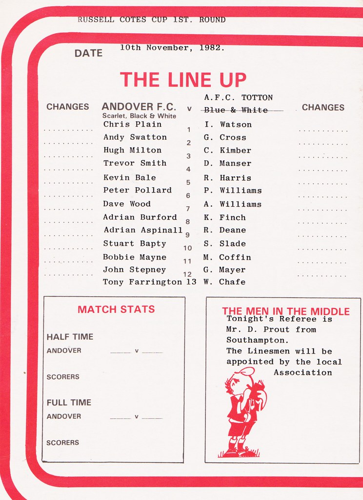 Andover vs AFC Totton - 1982 - Back Cover Page - a photo on Flickriver