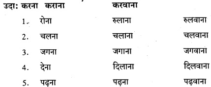 KSEEB Solutions for Class 8 Hindi वल्लरी Chapter 14 जीवनधात्री-वर्षा 5