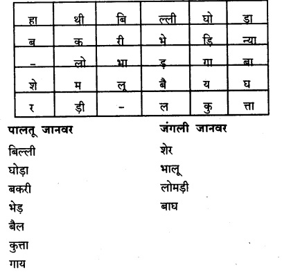 KSEEB Solutions for Class 8 Hindi वल्लरी Chapter 14 जीवनधात्री-वर्षा 4