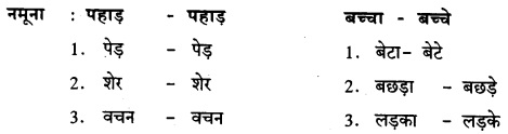 KSEEB Solutions for Class 8 Hindi वल्लरी Chapter 14 जीवनधात्री-वर्षा 3