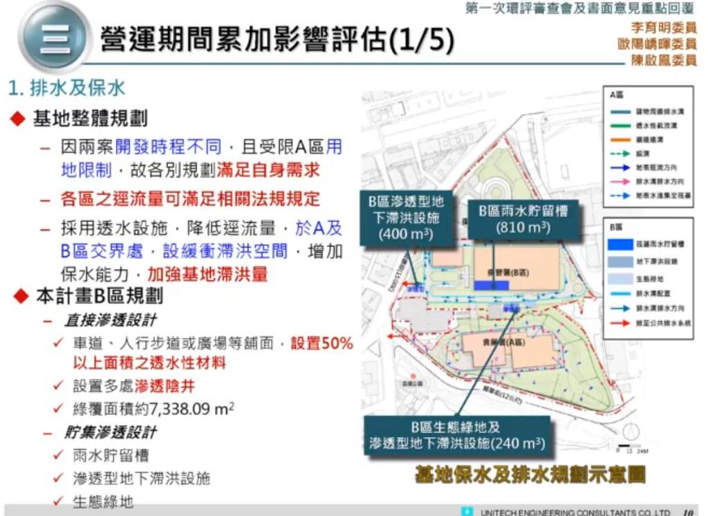 食藥署與疾管署綜合評估排水及保水規劃。擷取自台北市環保局直播