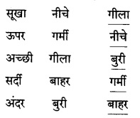 KSEEB Solutions for Class 8 Hindi वल्लरी Chapter 14 जीवनधात्री-वर्षा 7