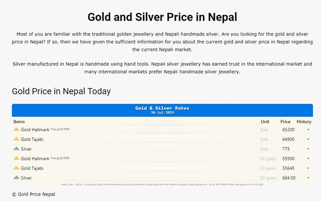 Gold and Silver Price in Nepal