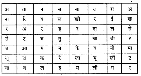 KSEEB Solutions for Class 8 Hindi वल्लरी Chapter 16 संतुलित आहार 3