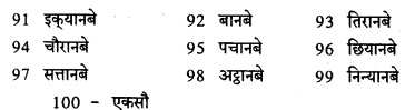 KSEEB Solutions for Class 8 Hindi गिनतियाँ 3