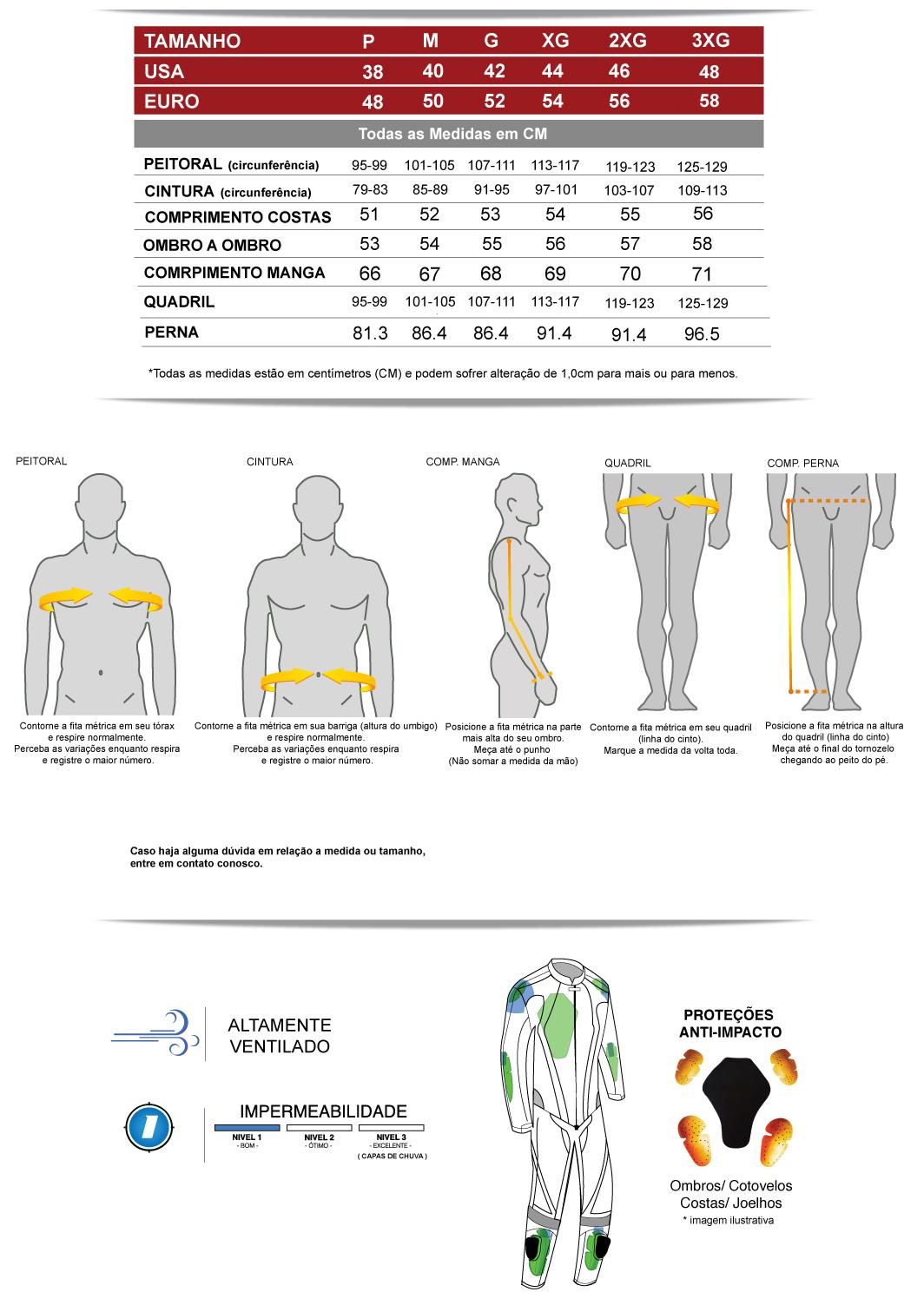 Tabela-Medidas-Macacao-Energy