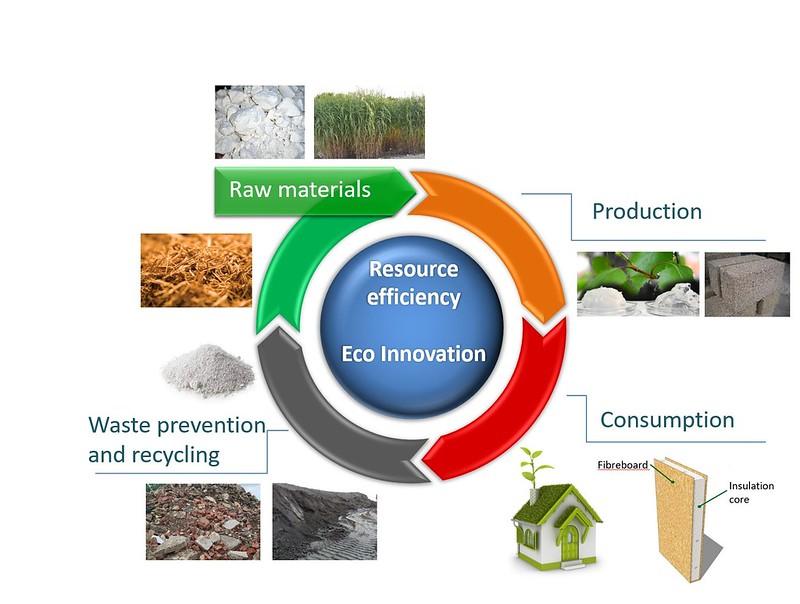 Low carbon building materials