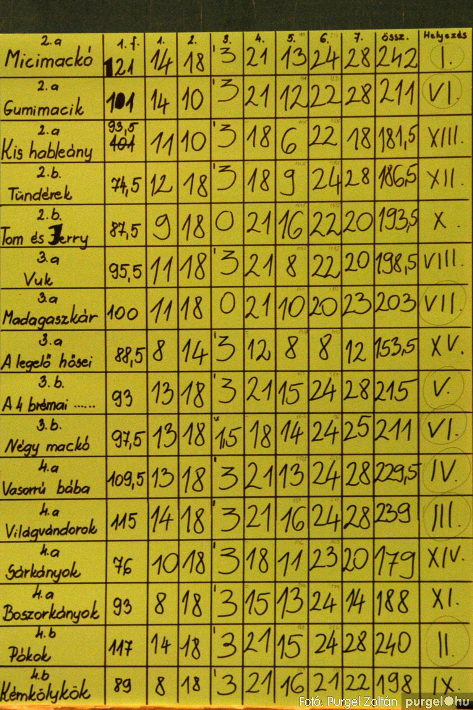 2006.01.16. 018 Forray Máté Általános Iskola mesevetélkedő - Fotó:PURGEL ZOLTÁN© DSC_0208q.jpg