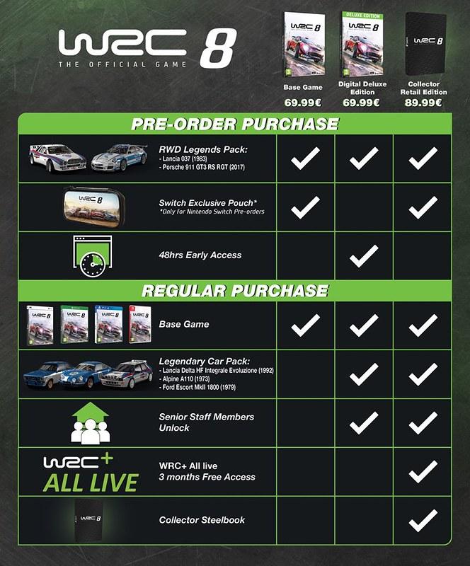 WRC8 Pre-Order