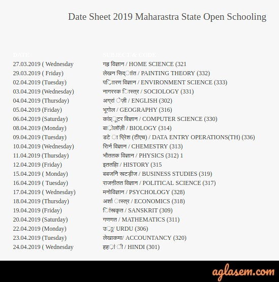 Maharashtra State Open School 12th Date Sheet March 2019