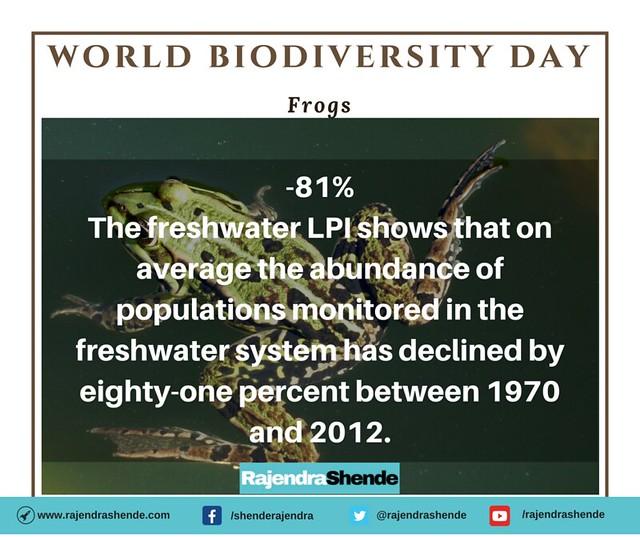 world biodiversity day (2)