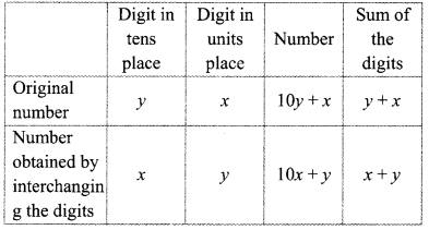 linear equations in two variables class 9 problem set 5