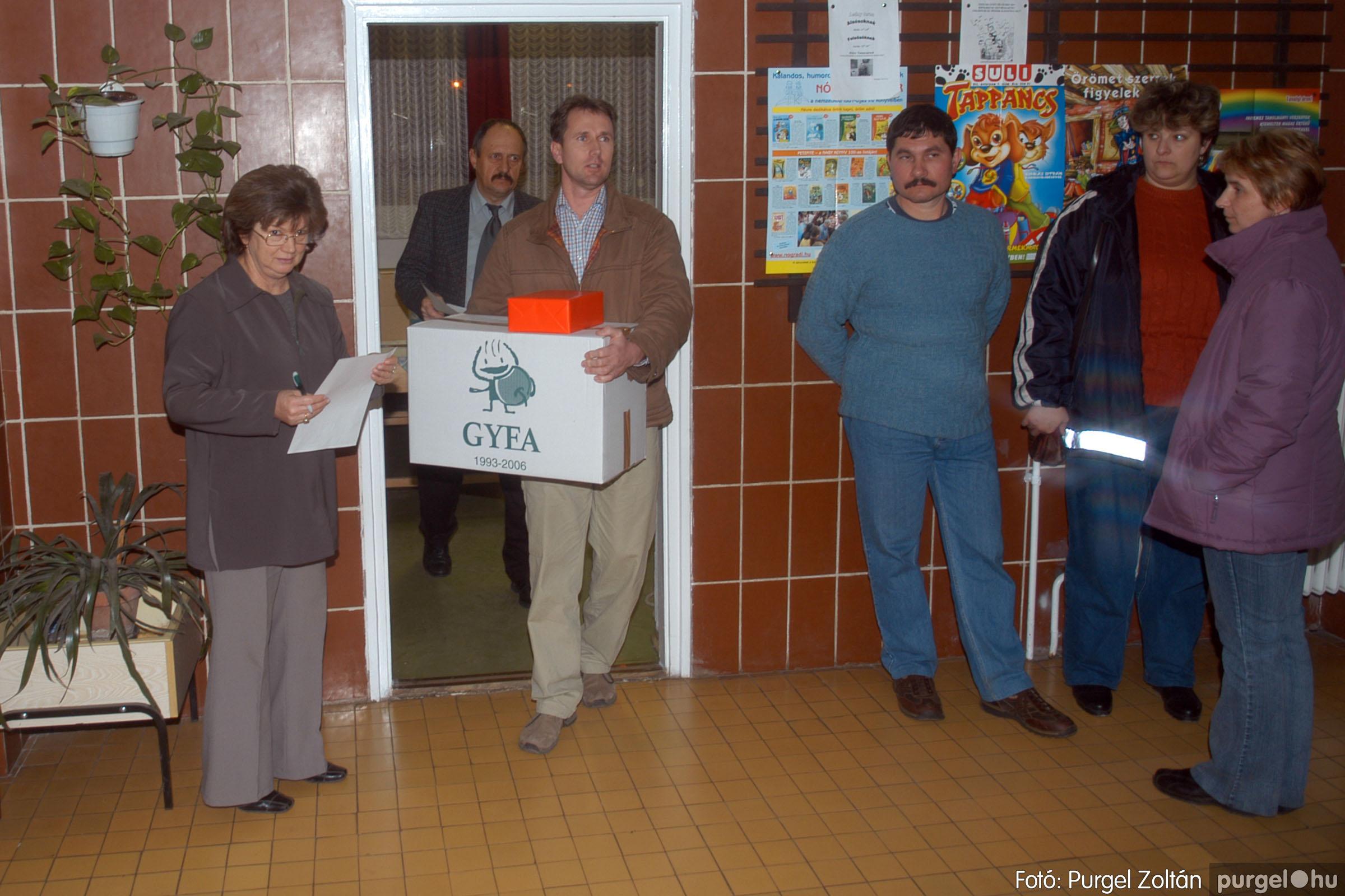 2006.12.21. 004 Gyermekélelmezési Alapítvány adományátadás - Fotó:PURGEL ZOLTÁN© DSC_0210q.jpg