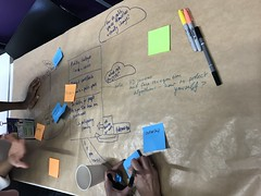 Co-designing people-centred smart cities