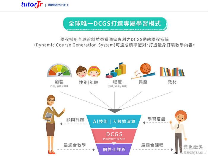 tutor Jr ~孩童學習英文的好幫手,線上學習輕鬆又easy ,父母不用接送,省時又省力