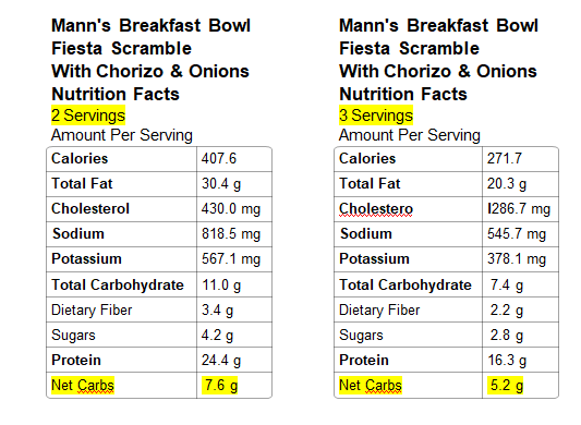 Image: Nutrition Info Mexican Bowl