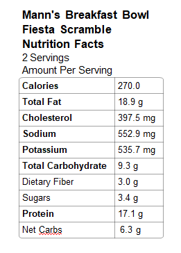 Image: Nutrition Info - Basic Bowl