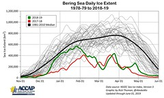 Bering_Ice_Plumes