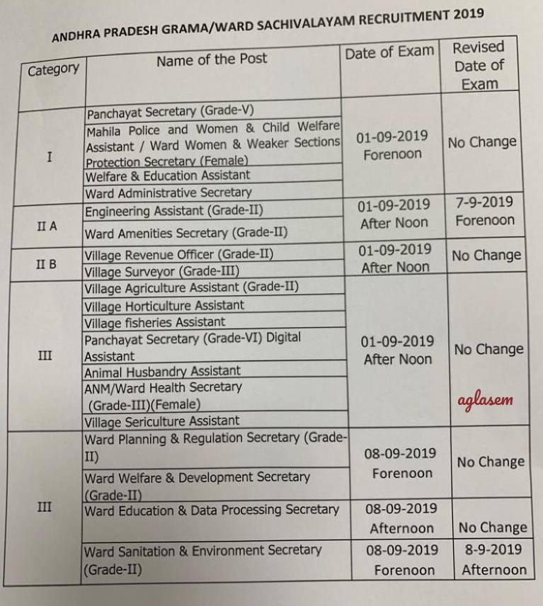 AP Grama Sachivalayam Exam Date 2019
