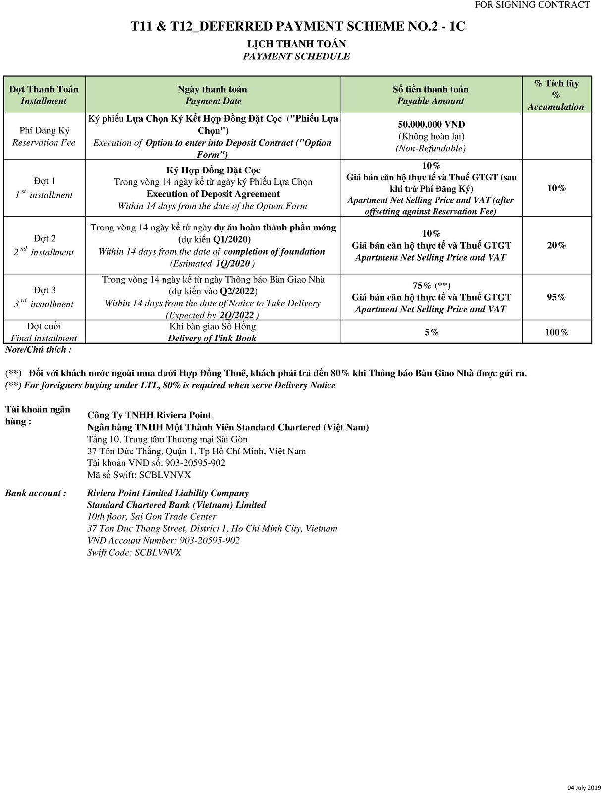 Lịch thanh toán đặc biệt căn hộ The Infiniti quận 7.