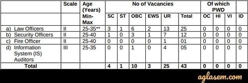 vacanciesjoined-min