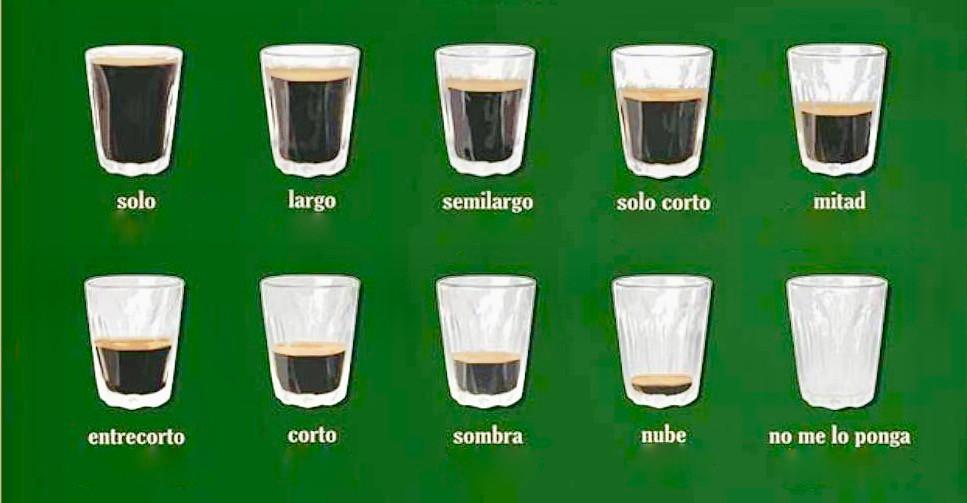 Cafés en Málaga