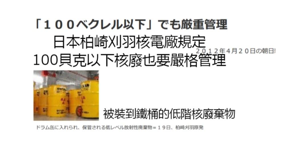 日本媒體報導,柏崎刈羽核電廠規定,100貝克/公斤以下的核廢,仍然要嚴格管理,以土砂包覆裝入鐵桶。