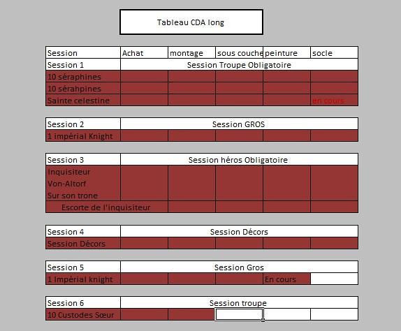Tableau CDA long 3