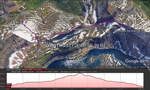 Visual trail map and elevation profile for my hike to the Hidden Lake Overlook (left), the Reynolds Mountain Trail, and the Dragontail in Glacier National Park, Montana