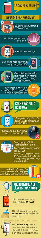 cach-khac-phuc-dien-thoai-bi-nong-4