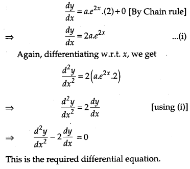 CBSE Previous Year Question Papers Class 12 Maths 2019 Outside Delhi 104