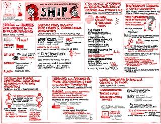2019 SHIP Presentations