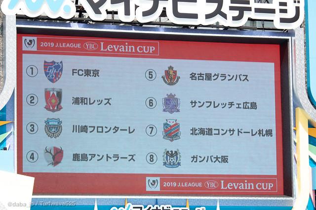 20190728 JリーグYBCルヴァンカップ 抽選順発表 / Levain Cup Open Draw
