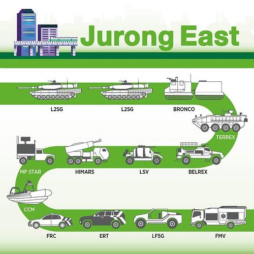 Jurong East