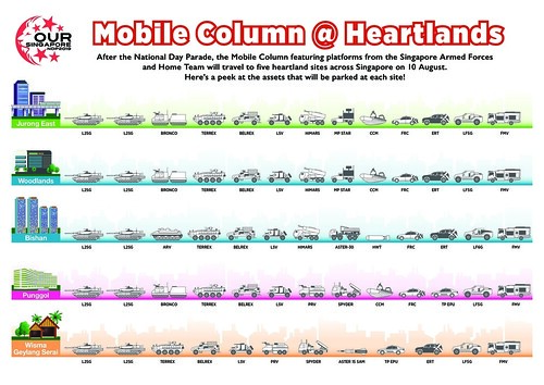2019 NDP Mobile Column at Heartlands Infographic