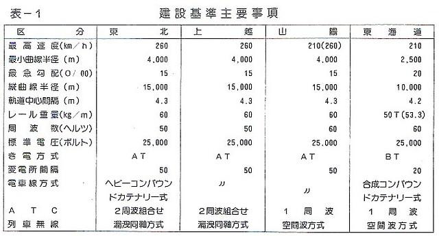 古市憲寿氏東京五輪負の遺産 (4)