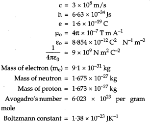 CBSE Previous Year Question Papers Class 12 Physics 2019 Outside Delhi 1