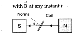 CBSE Previous Year Question Papers Class 12 Physics 2019 Outside Delhi 102