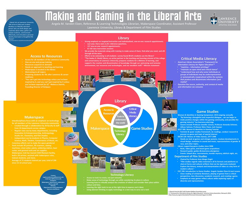 Poster that includes a venn diagram in the center with a circle for library, makerspace, and game studies, with access to resources, critical media literacy, and technology literacy in the overlaps. Tools to understand the world is in the middle where all circles overlap.