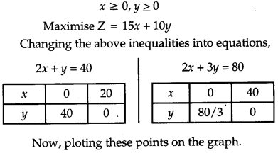CBSE Previous Year Question Papers Class 12 Maths 2019 Delhi 70