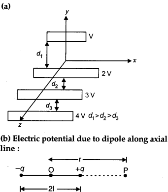 CBSE Previous Year Question Papers Class 12 Physics 2019 Delhi 115