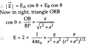 CBSE Previous Year Question Papers Class 12 Physics 2019 Delhi 164