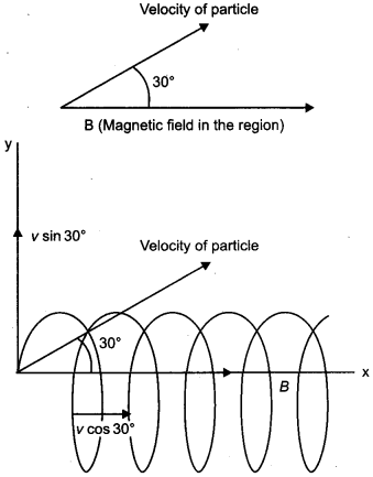 CBSE Previous Year Question Papers Class 12 Physics 2019 Delhi 188