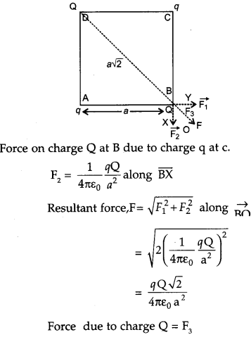 CBSE Previous Year Question Papers Class 12 Physics 2018 Delhi 210