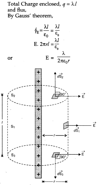 CBSE Previous Year Question Papers Class 12 Physics 2018 Delhi 240