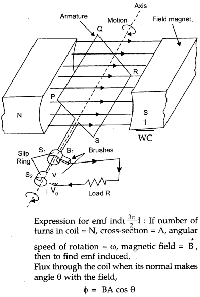 CBSE Previous Year Question Papers Class 12 Physics 2018 Delhi 243